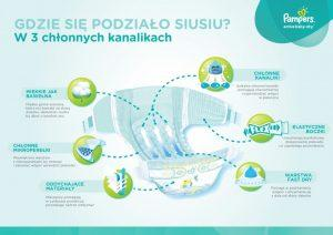 16_06_21_Pampers_Product_tour